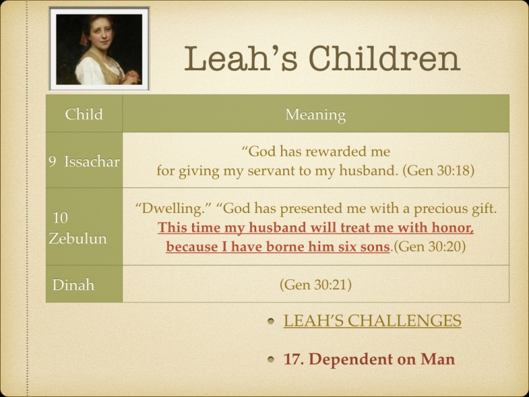 LEAH STUDY images Not picked by Man but Chosen By God.030