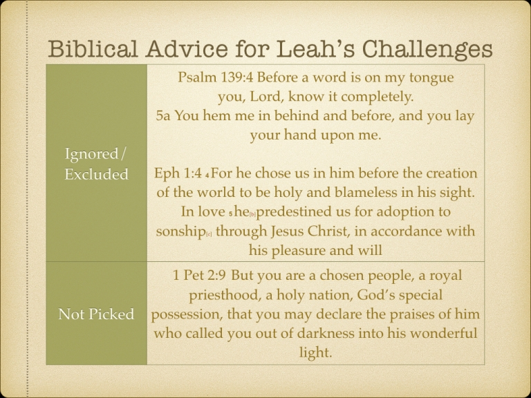 LEAH STUDY images Not picked by Man but Chosen By God.053