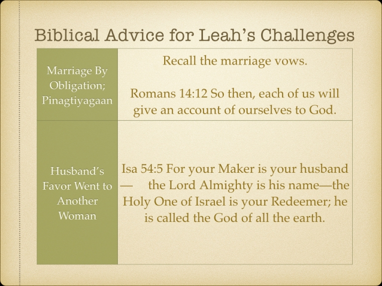 LEAH STUDY images Not picked by Man but Chosen By God.061