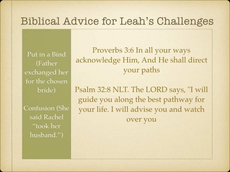 LEAH STUDY images Not picked by Man but Chosen By God.063